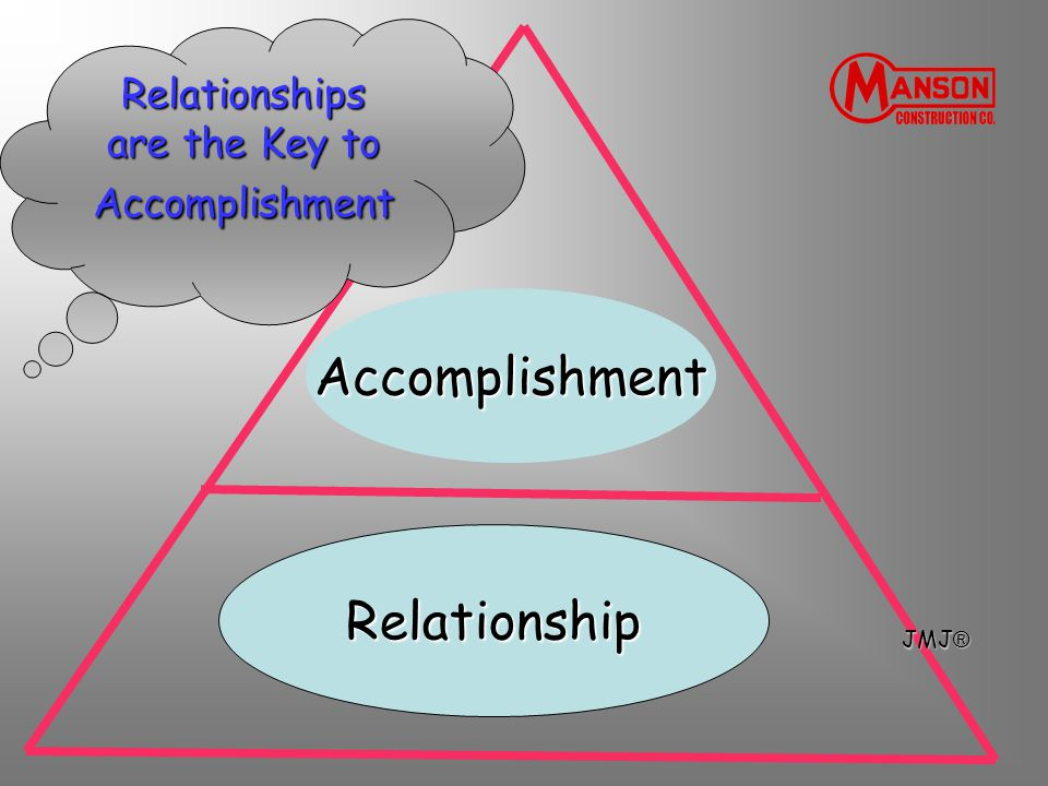 Relationships are the Key to Accomplishment