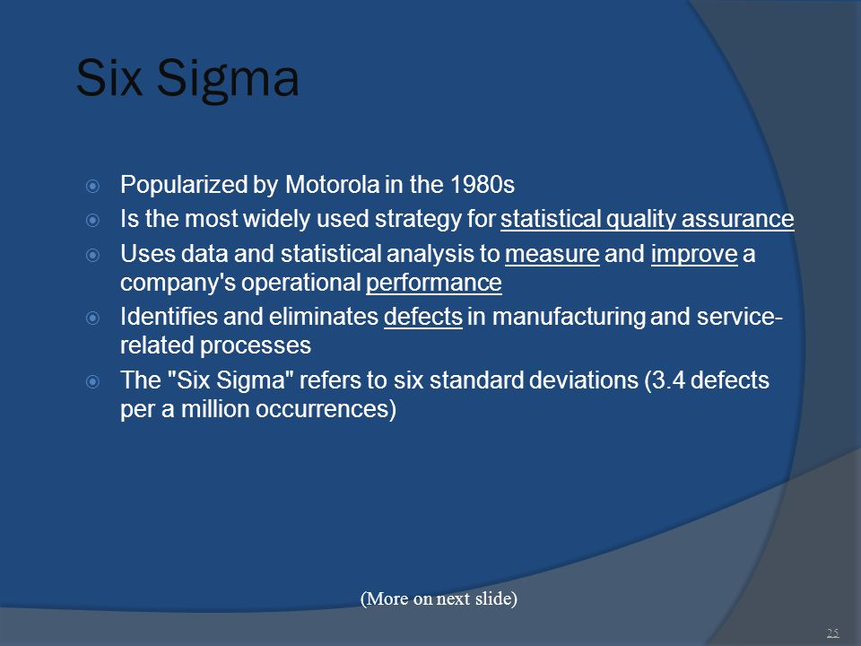 Six Sigma Popularized by Motorola in the 1980s