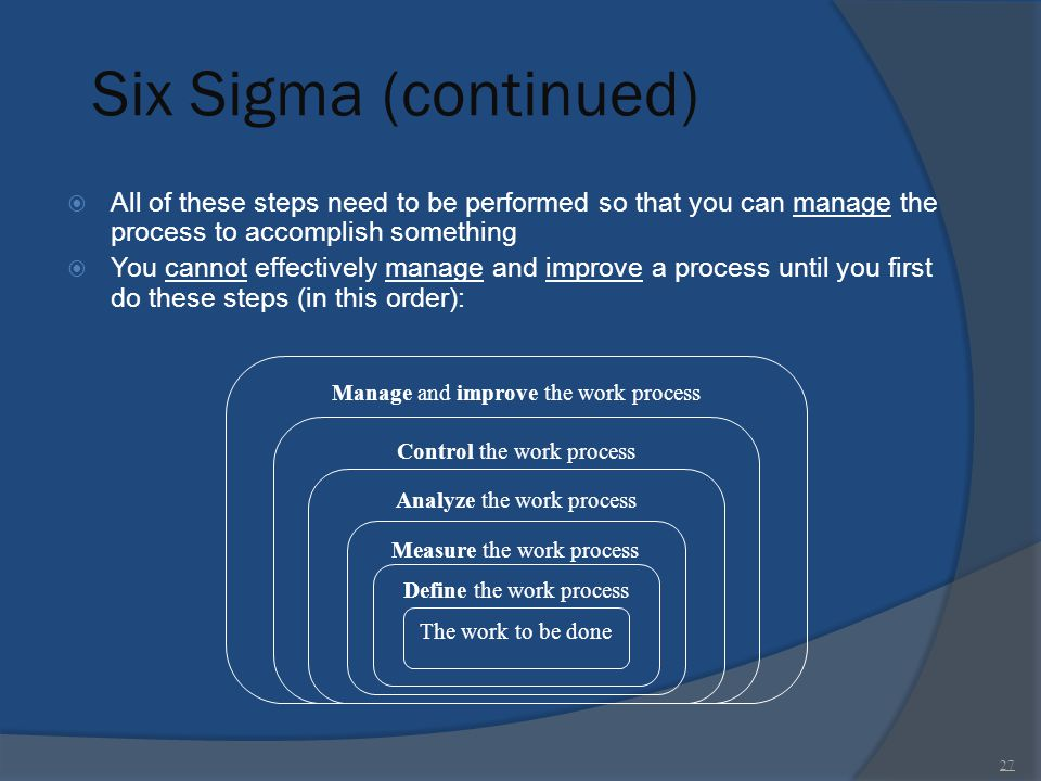Six Sigma (continued) All of these steps need to be performed so that you can manage the process to accomplish something.