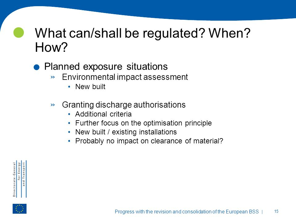 What can/shall be regulated When How