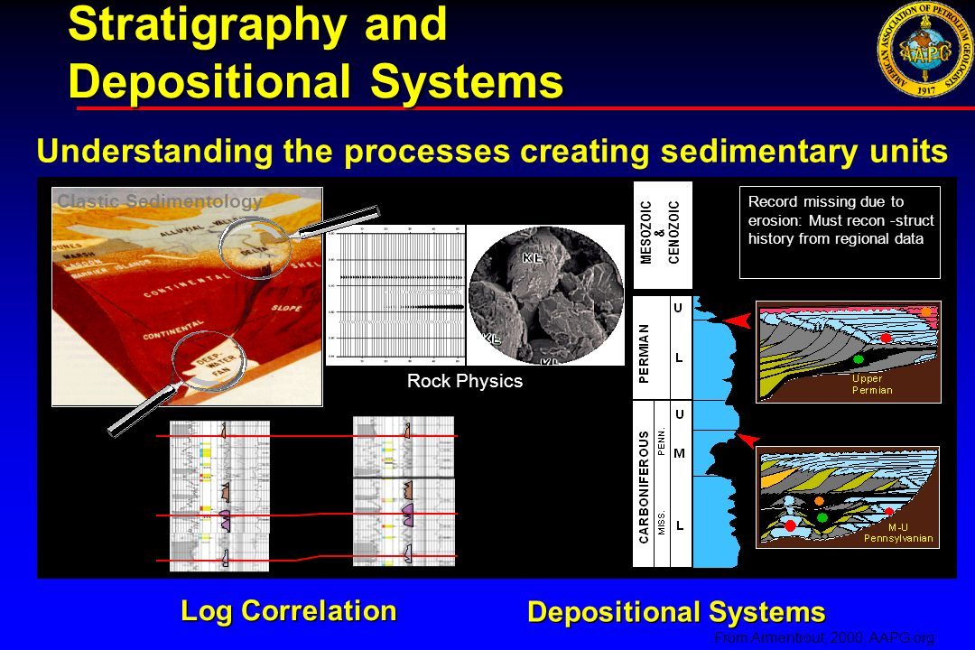 Stratigraphy and Depositional Systems