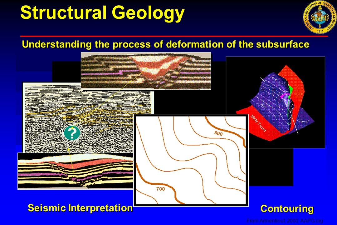 Structural GeologyUnderstanding the process of deformation of the subsurface. (modified from Armentrout, 2000)
