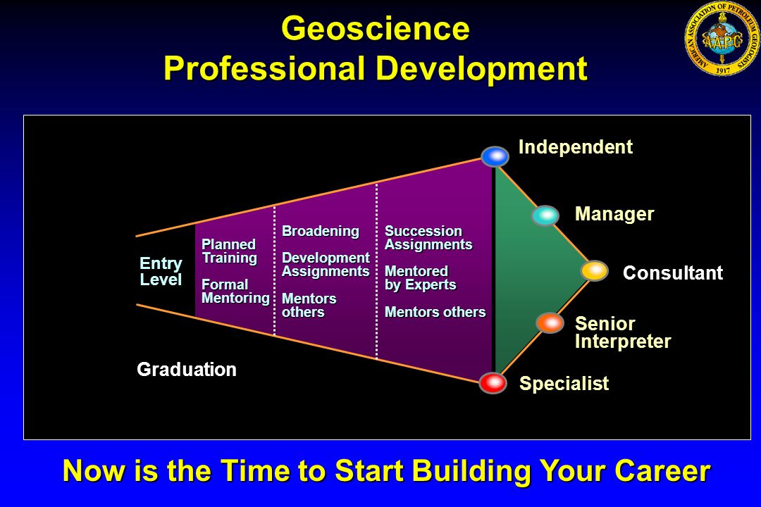 Professional Development Now is the Time to Start Building Your Career