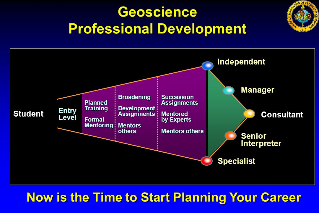 Professional Development Now is the Time to Start Planning Your Career