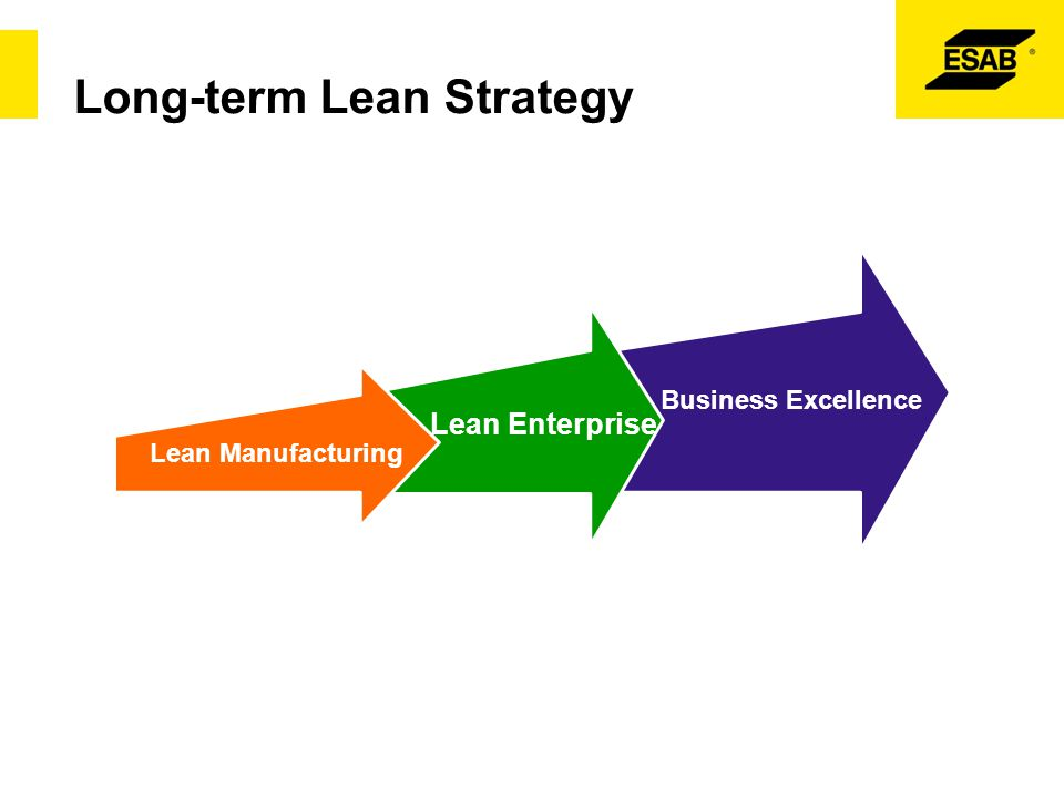 Long-term Lean Strategy