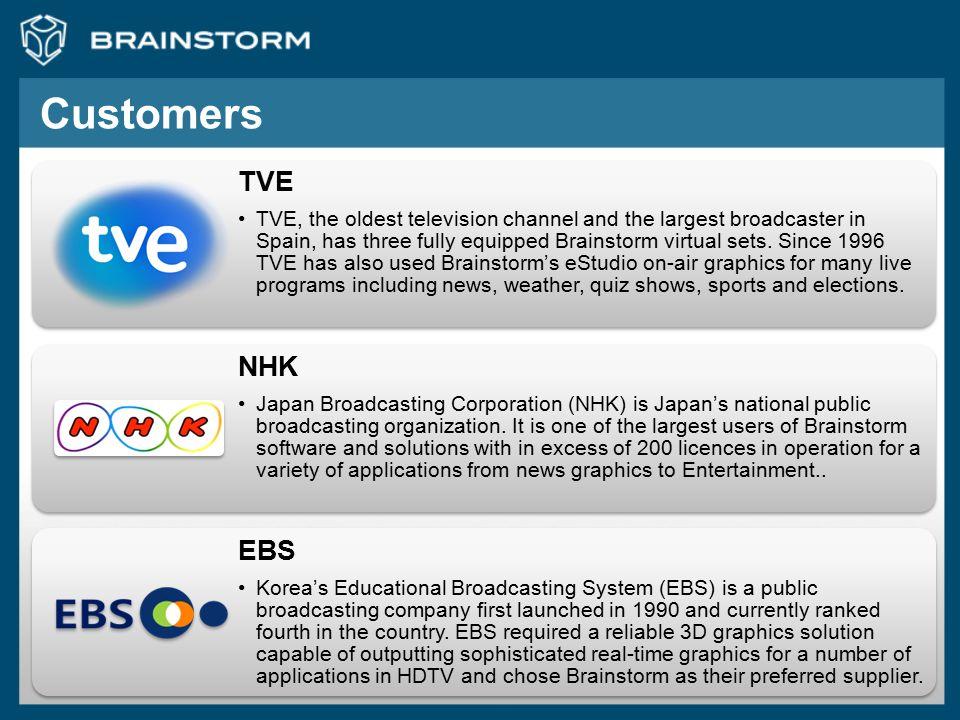Customers TVE.