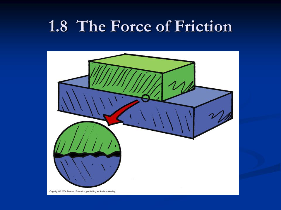 1.8 The Force of Friction