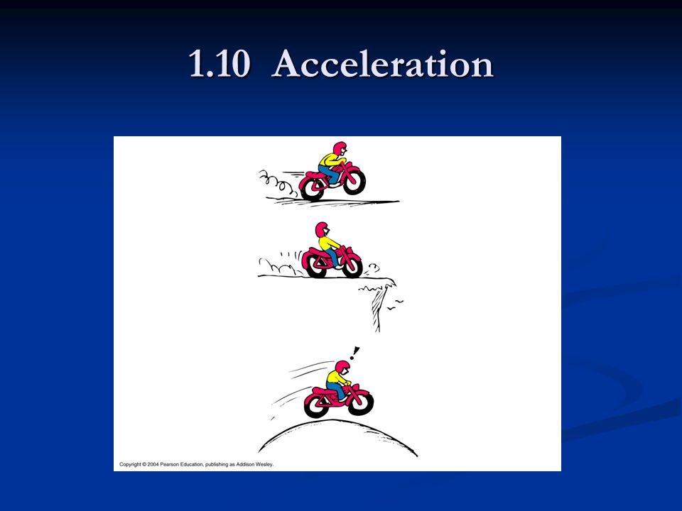 1.10 Acceleration