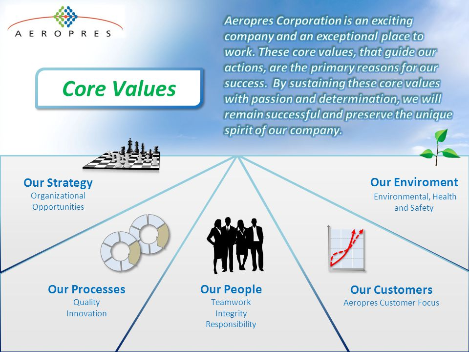 Aeropres Corporation is an exciting company and an exceptional place to work. These core values, that guide our actions, are the primary reasons for our success. By sustaining these core values with passion and determination, we will remain successful and preserve the unique spirit of our company.