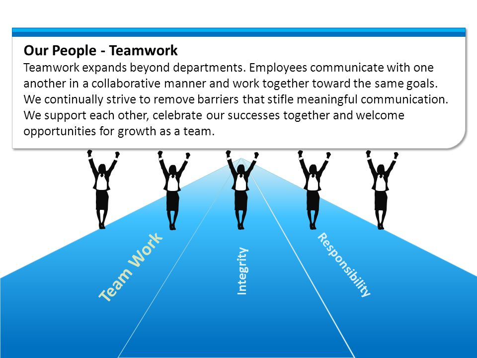 Team Work Our People - Teamwork