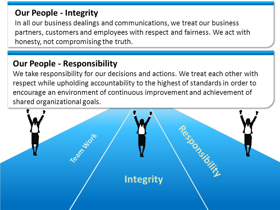 Responsibility Integrity Our People - Integrity