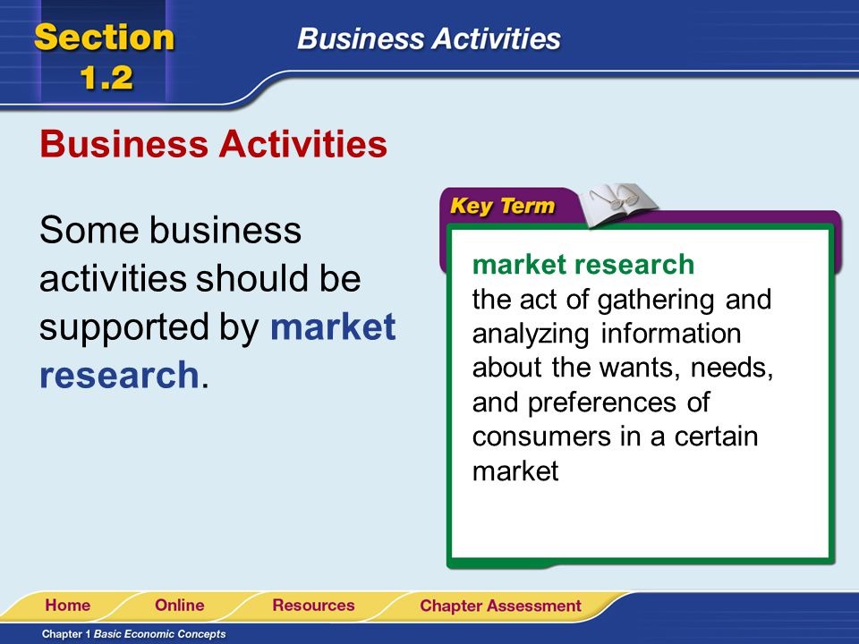 Some business activities should be supported by market research.