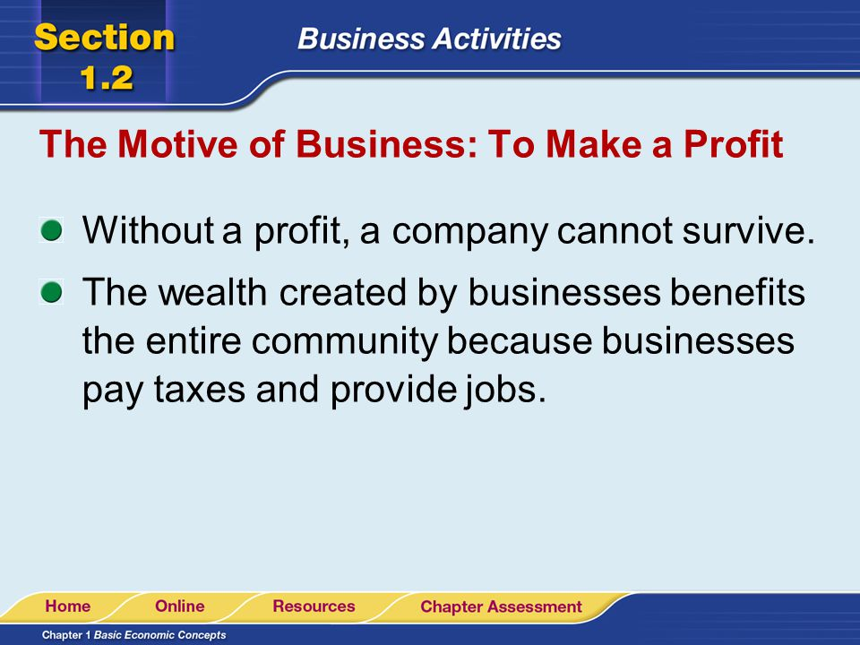 The Motive of Business: To Make a Profit