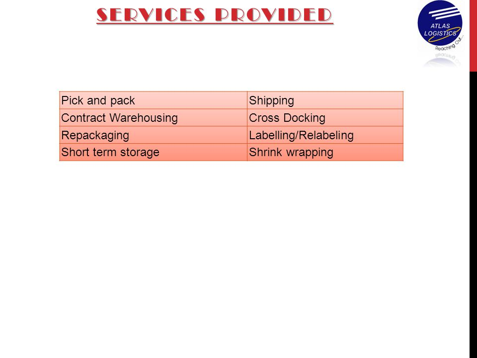 Services provided Pick and pack Shipping Contract Warehousing