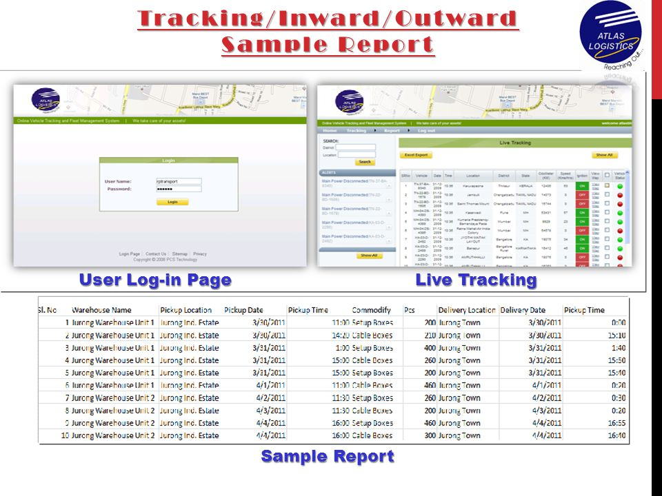 Tracking/Inward/Outward