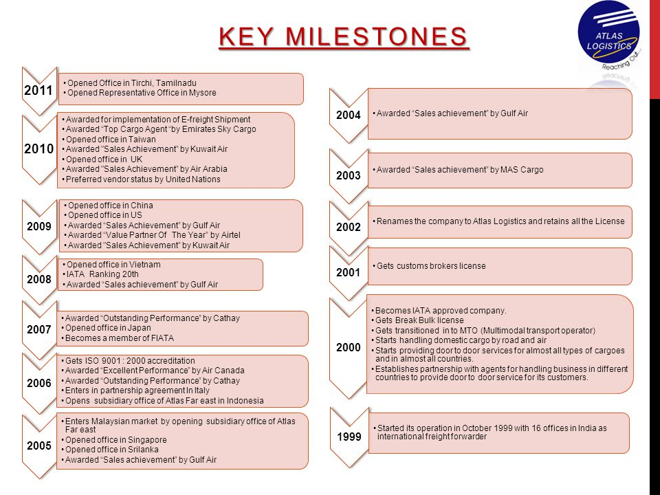 Domestic Partnership Agreement Key Milestones Atlas Logistics