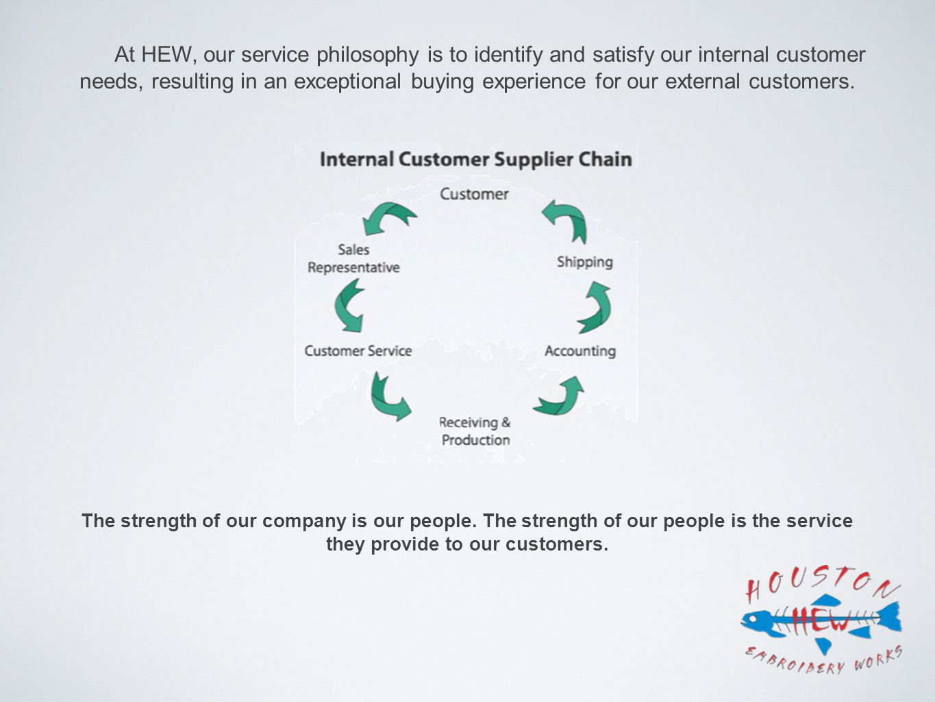 At HEW, our service philosophy is to identify and satisfy our internal customer needs, resulting in an exceptional buying experience for our external customers.