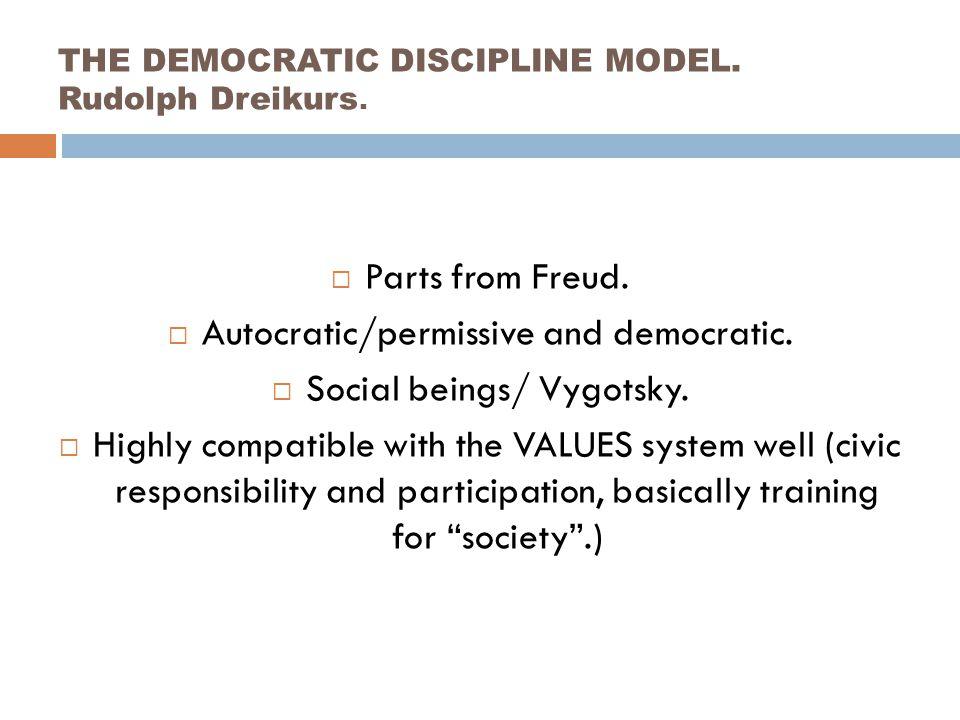 THE DEMOCRATIC DISCIPLINE MODEL. Rudolph Dreikurs.