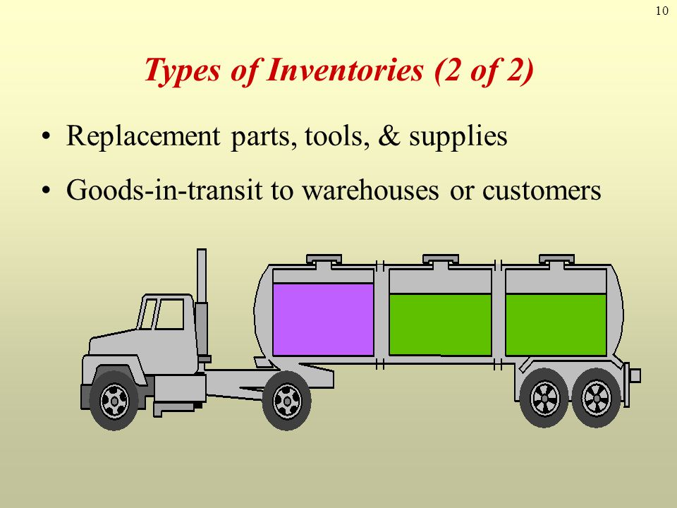 Types of Inventories (2 of 2)