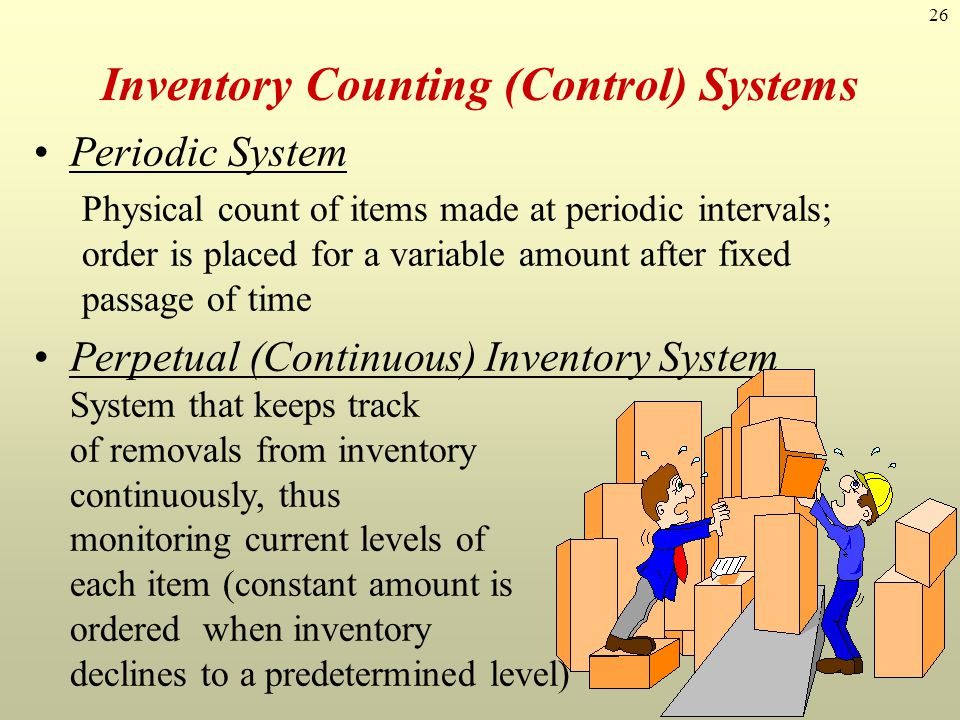Inventory Counting (Control) Systems