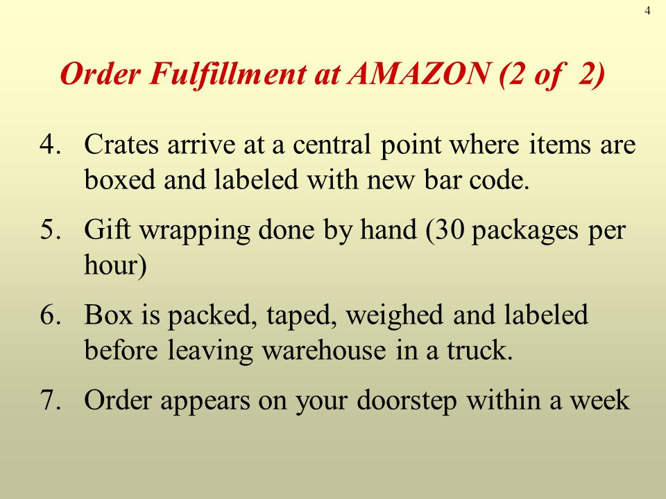 Order Fulfillment at AMAZON (2 of 2)