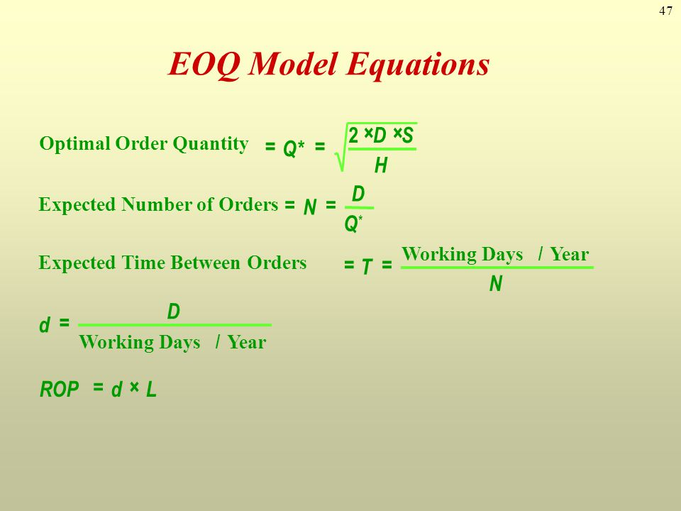 EOQ Model Equations = × Q* D S H N T d ROP L 2 Optimal Order Quantity
