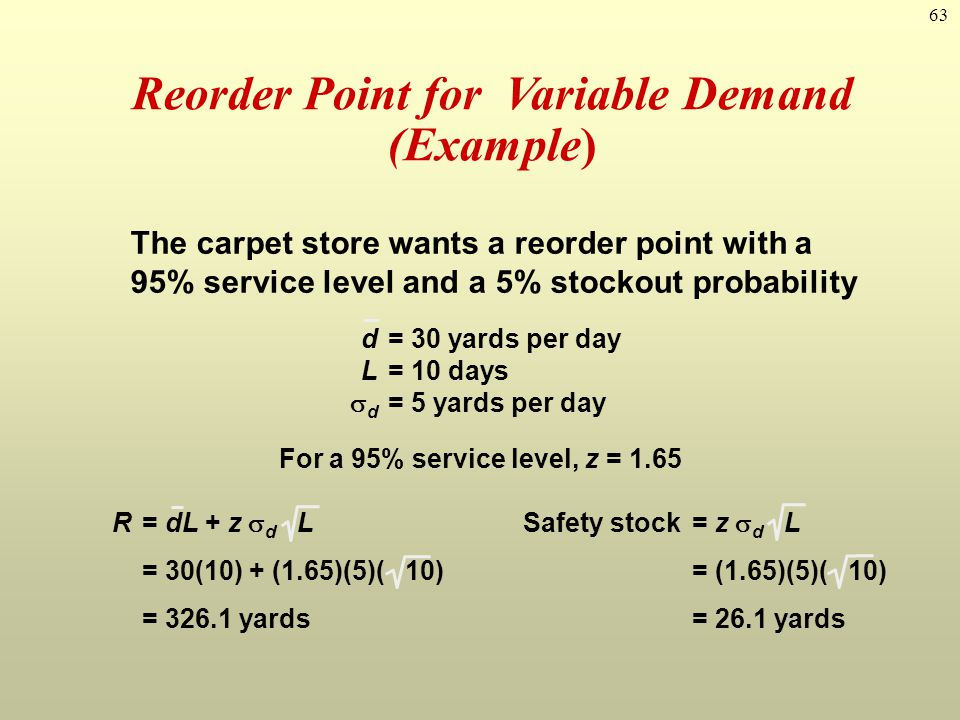 Reorder Point for Variable Demand (Example)