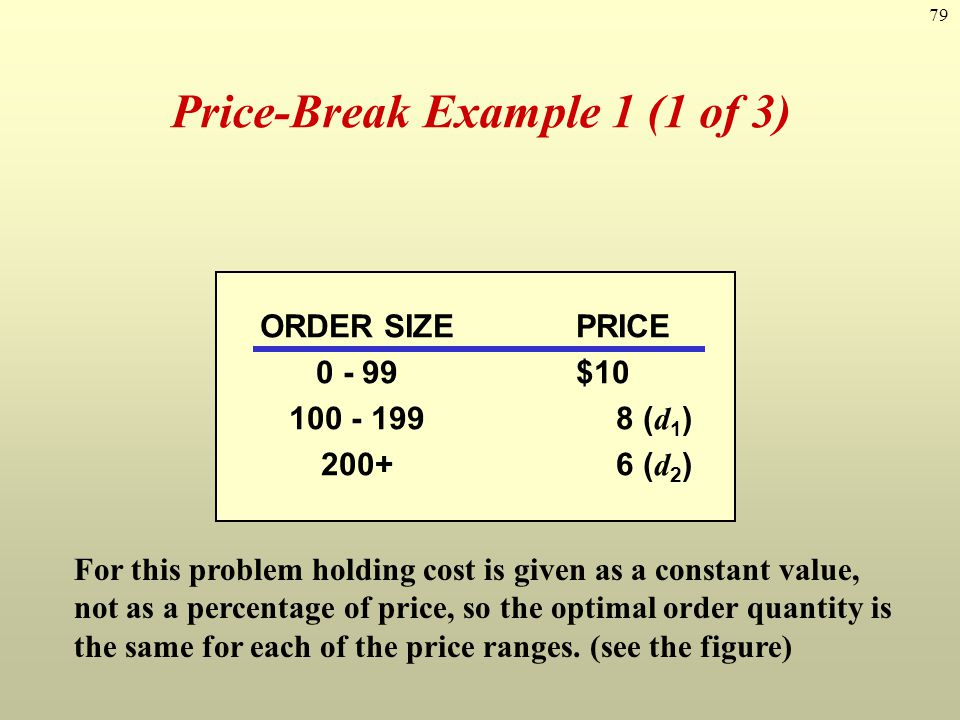 Price-Break Example 1 (1 of 3)