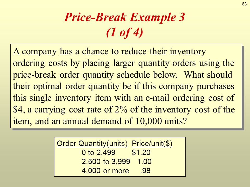Price-Break Example 3 (1 of 4)