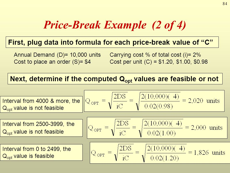 Price-Break Example (2 of 4)