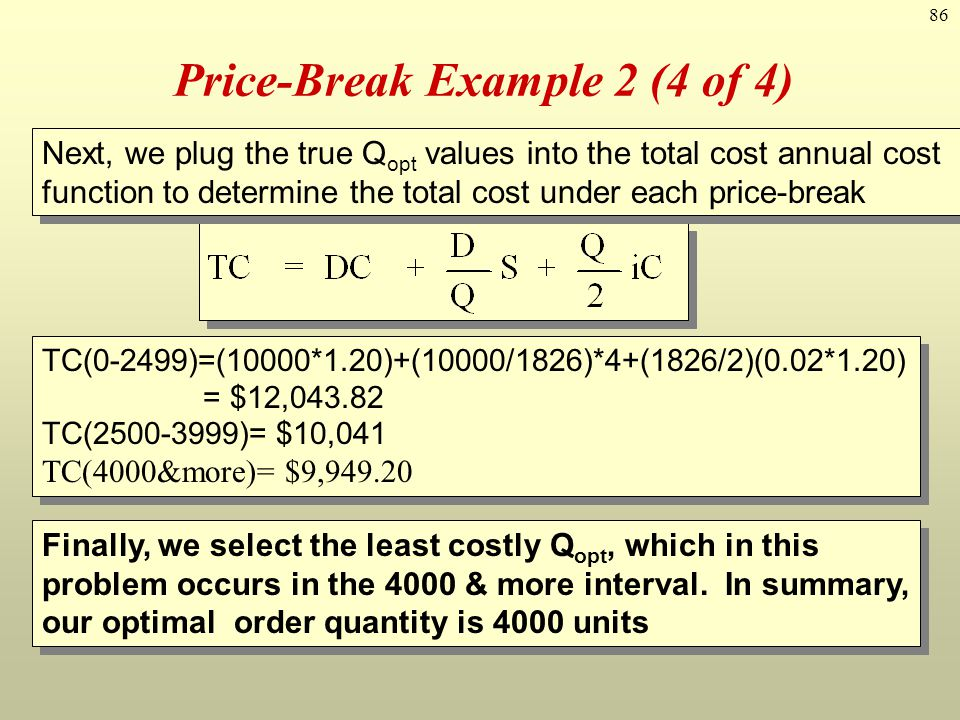 Price-Break Example 2 (4 of 4)