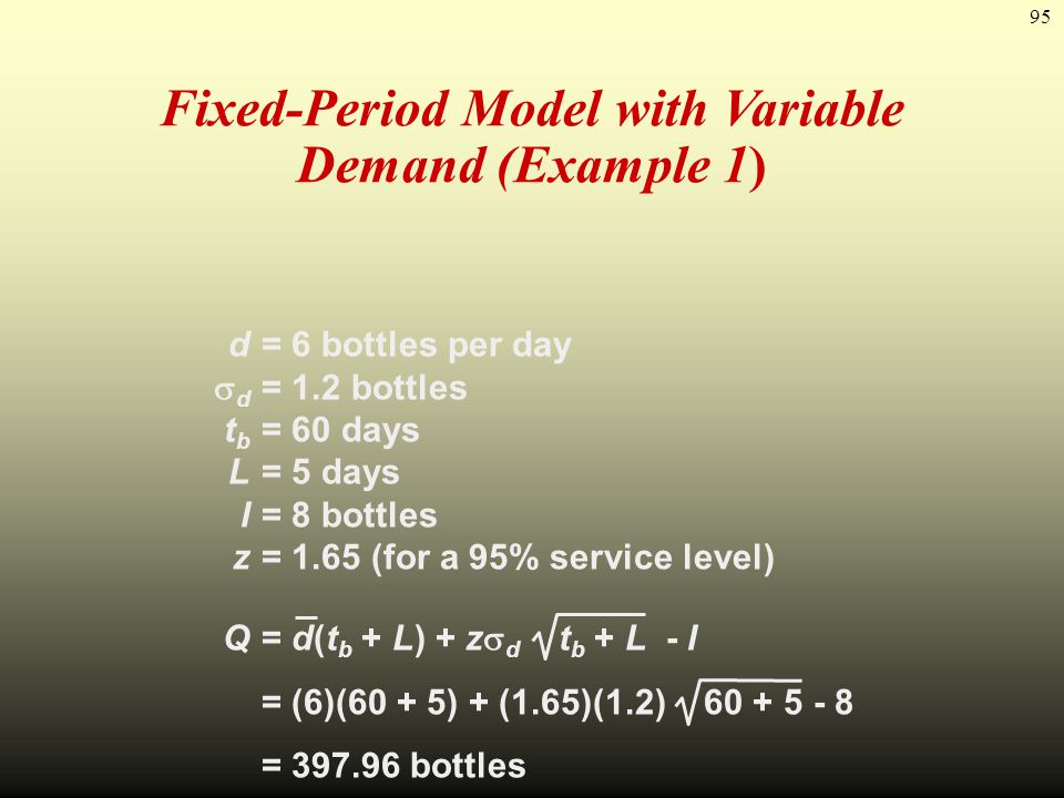 Fixed-Period Model with Variable Demand (Example 1)