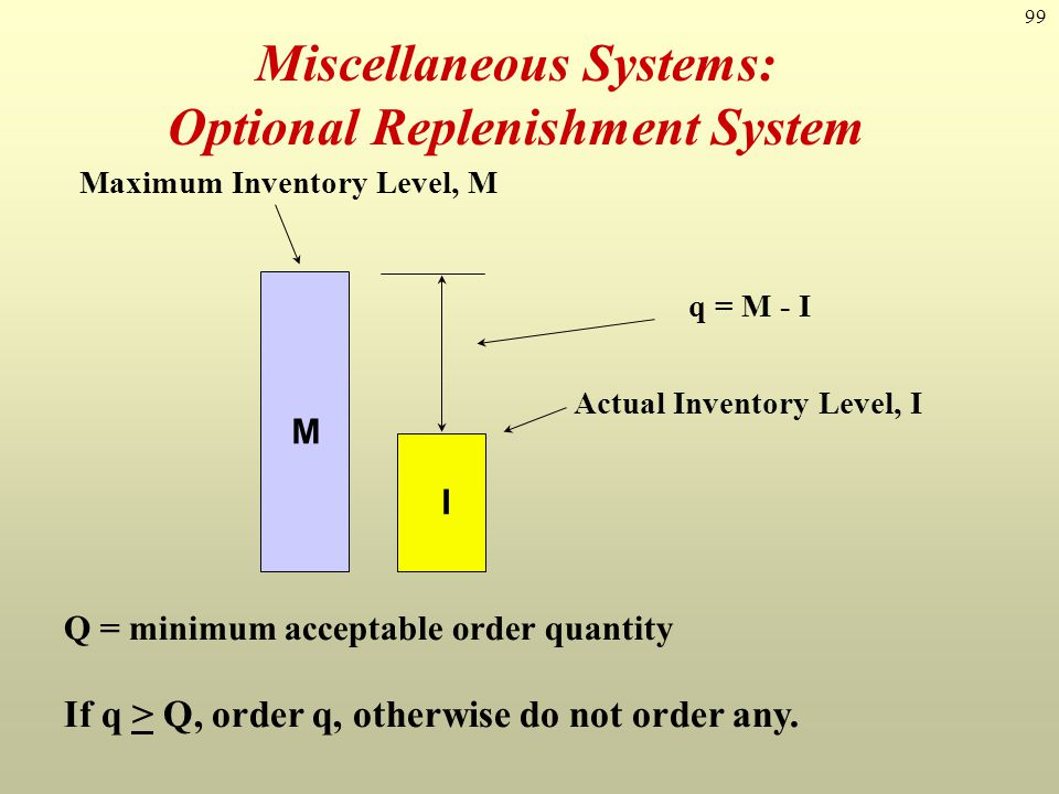 Miscellaneous Systems: Optional Replenishment System