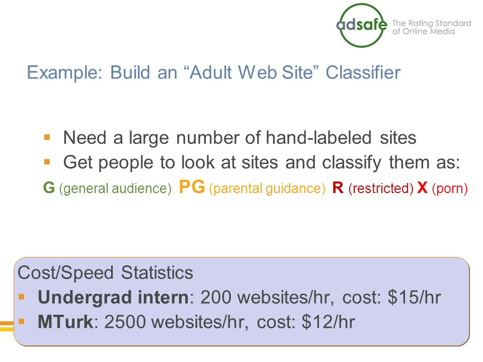 Example: Build an Adult Web Site Classifier