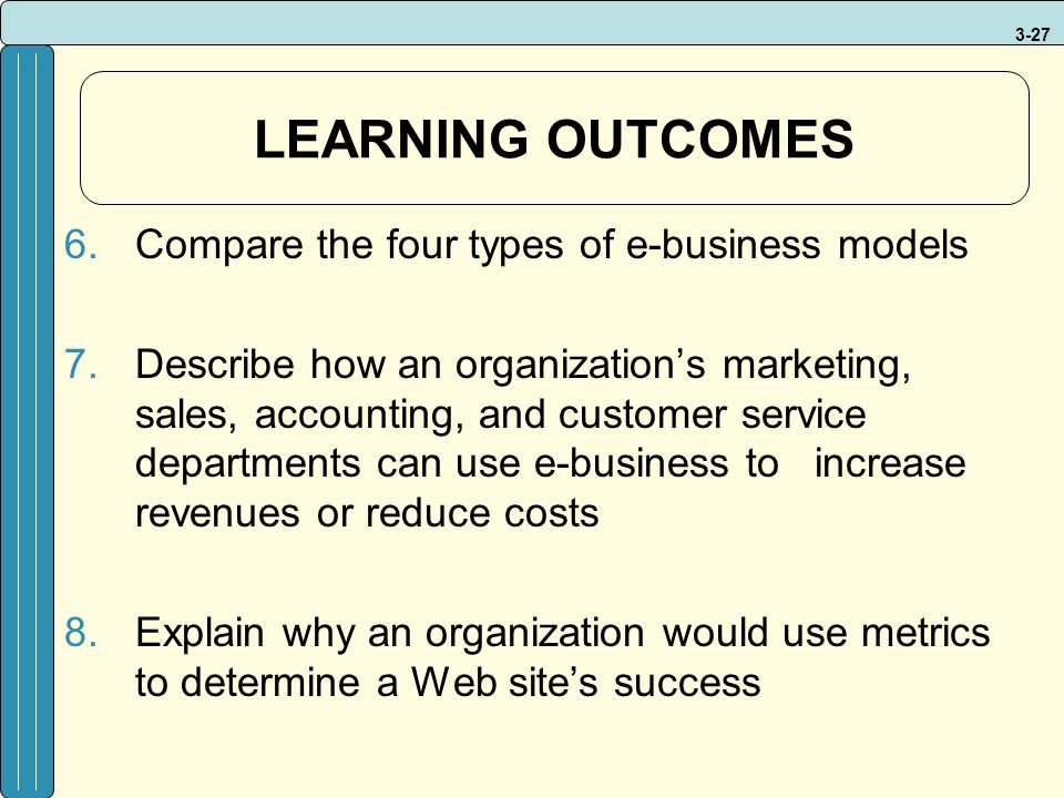 LEARNING OUTCOMES Compare the four types of e-business models