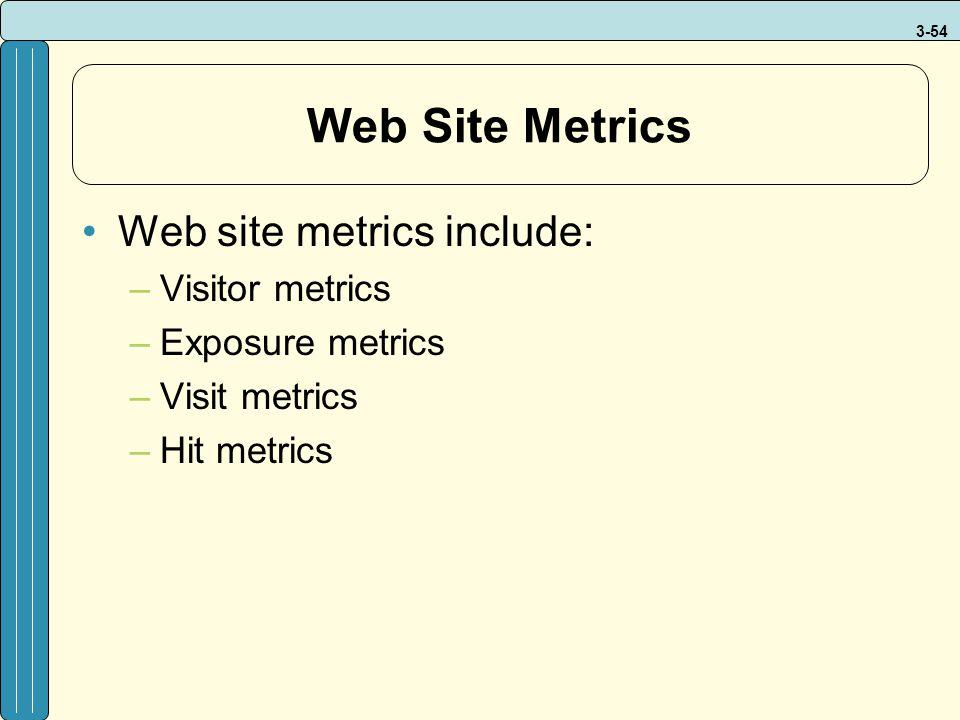 Web Site Metrics Web site metrics include: Visitor metrics