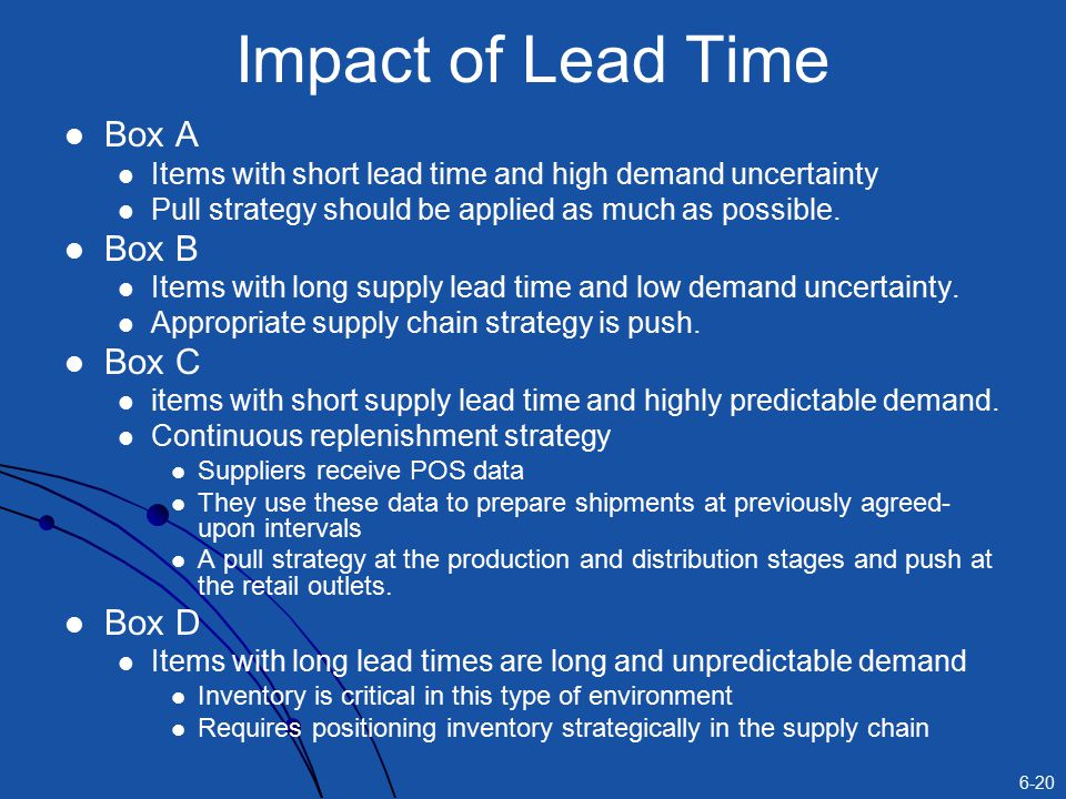 Impact of Lead Time Box A Box B Box C Box D