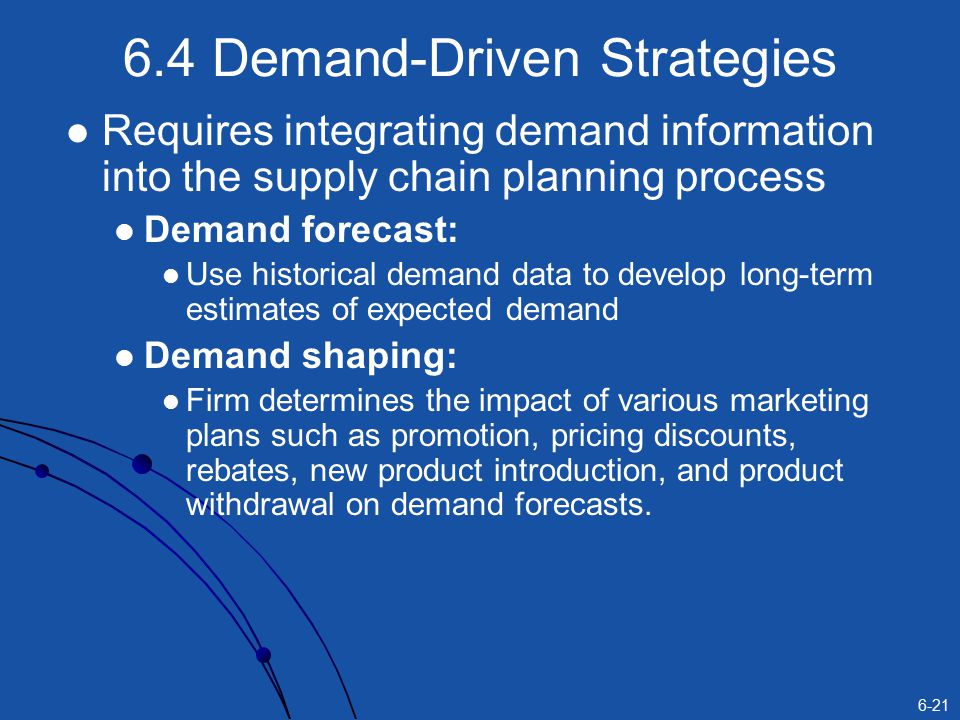 6.4 Demand-Driven Strategies