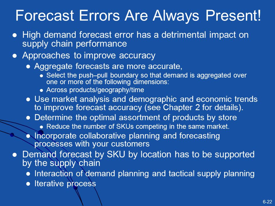 Forecast Errors Are Always Present!