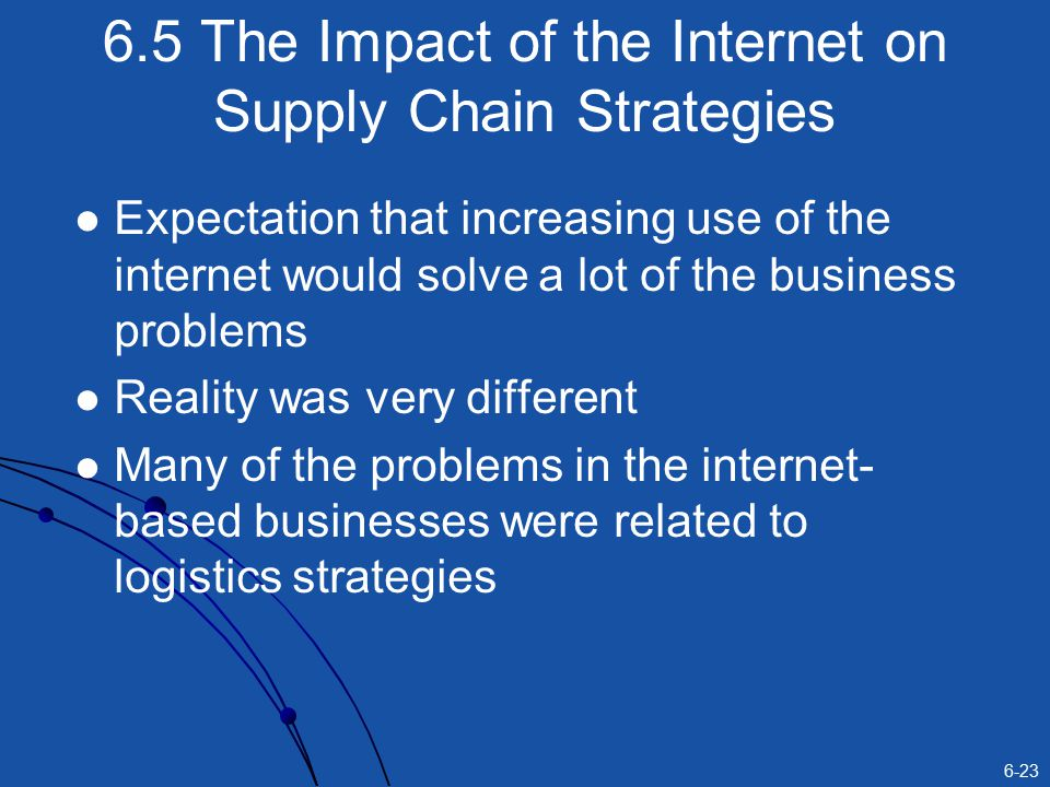 6.5 The Impact of the Internet on Supply Chain Strategies
