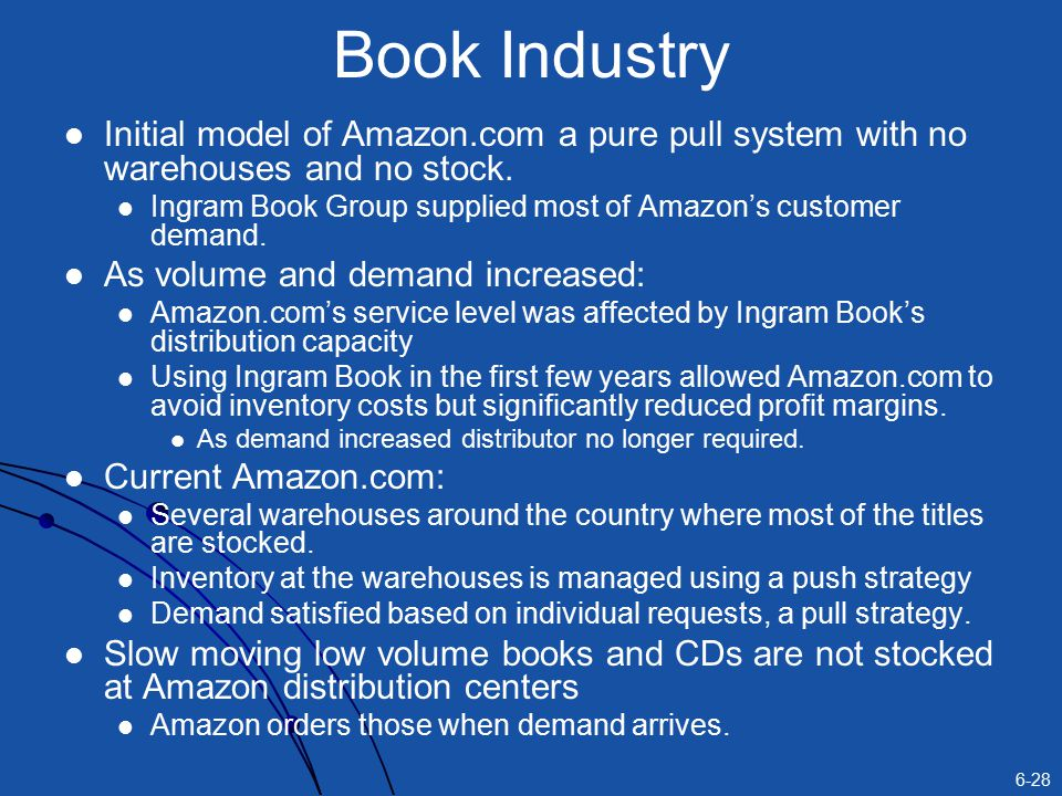 Book Industry Initial model of Amazon.com a pure pull system with no warehouses and no stock.