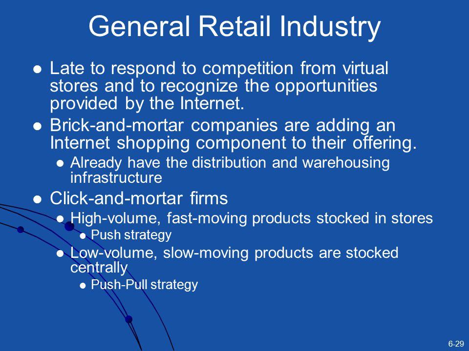 General Retail Industry
