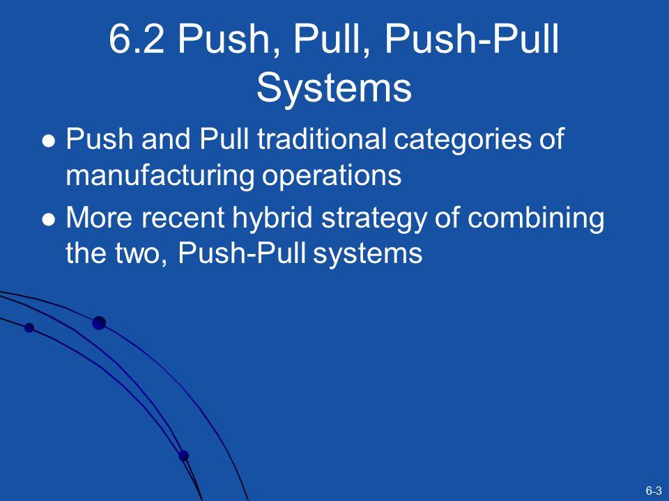 6.2 Push, Pull, Push-Pull Systems