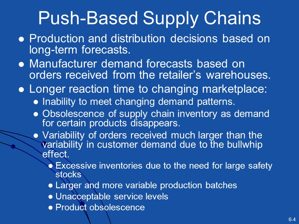 Push-Based Supply Chains