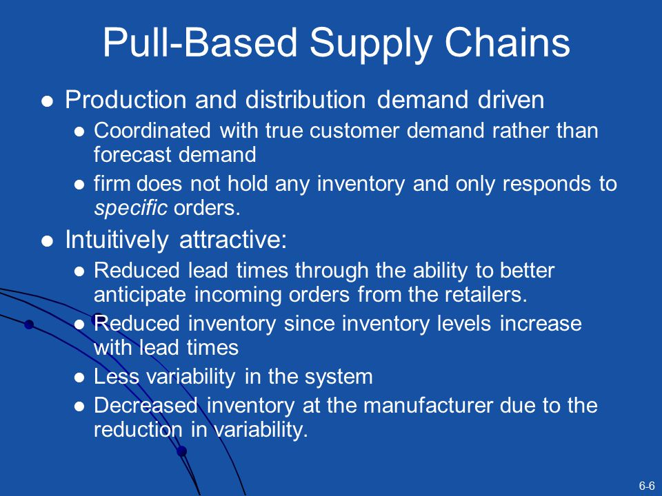 Pull-Based Supply Chains