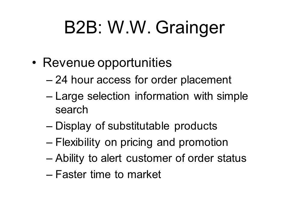 B2B: W.W. Grainger Revenue opportunities