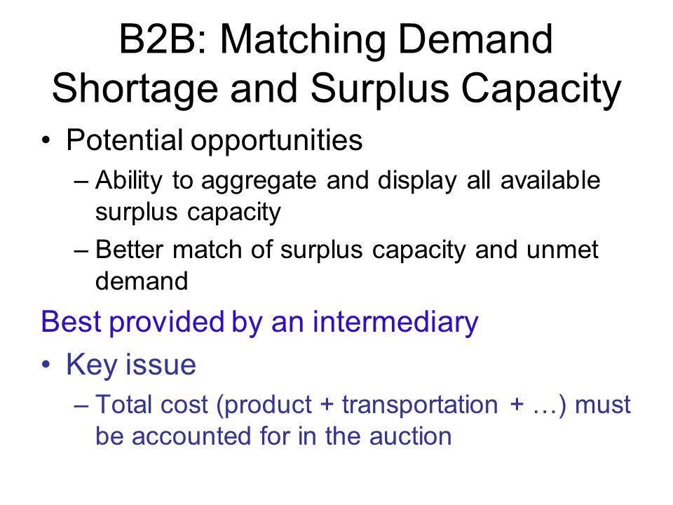 B2B: Matching Demand Shortage and Surplus Capacity