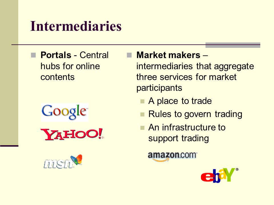 Intermediaries Portals - Central hubs for online contents