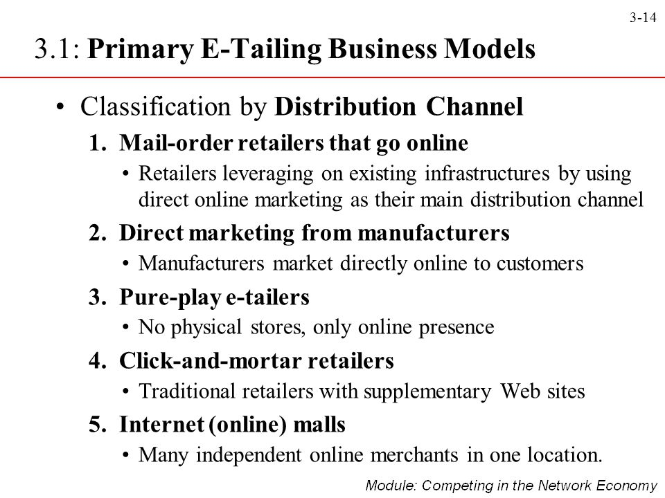 3.1: Primary E-Tailing Business Models