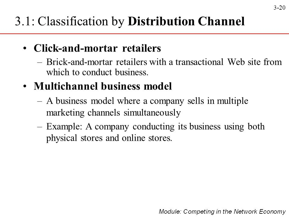Difference Between Pure-Play Internet & Clicks-&-Mortar Business Models